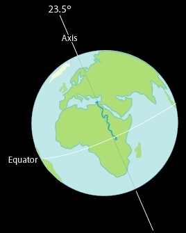Earth and Nile2.jpg